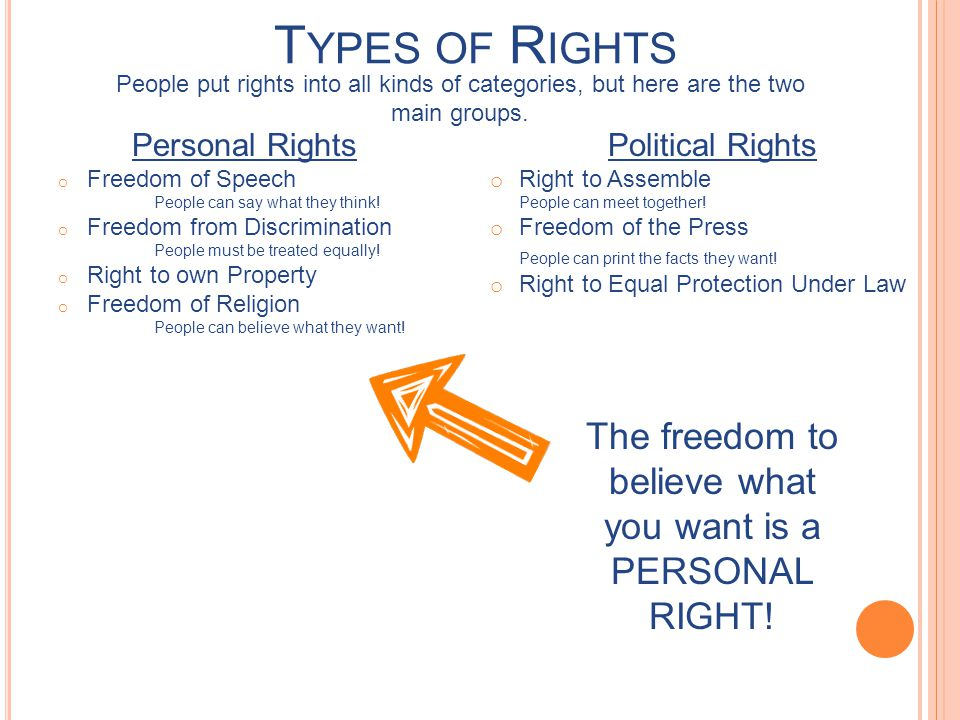 The freedom to believe what you want is a PERSONAL RIGHT!