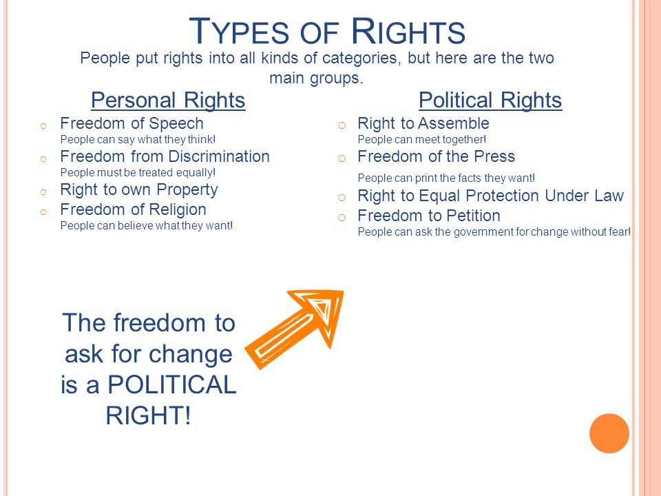 The freedom to ask for change is a POLITICAL RIGHT!