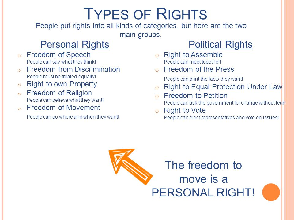 The freedom to move is a PERSONAL RIGHT!