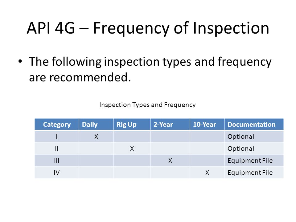 API 4G – Frequency of Inspection