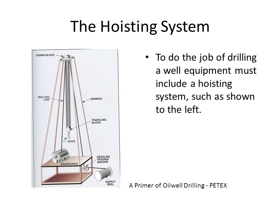 The Hoisting System To do the job of drilling a well equipment must include a hoisting system, such as shown to the left.
