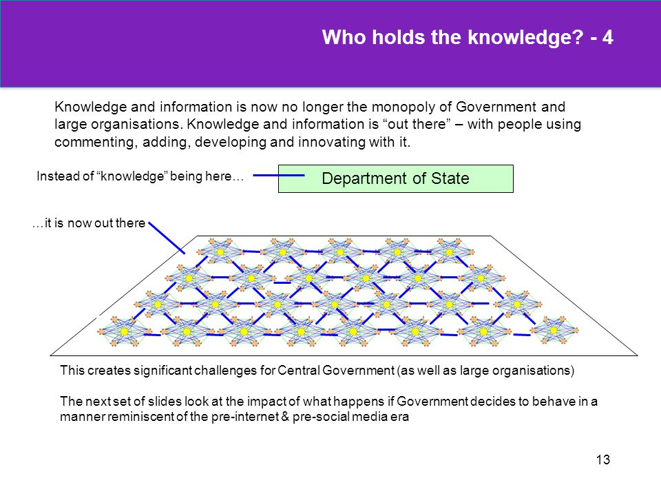 Who holds the knowledge - 4