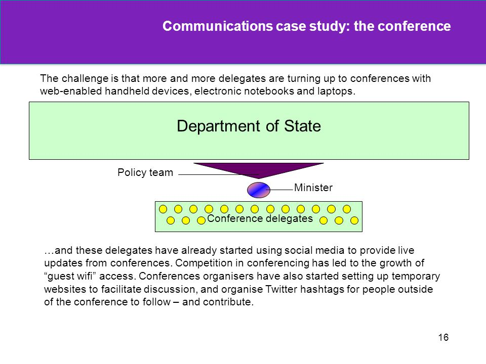 Communications case study: the conference
