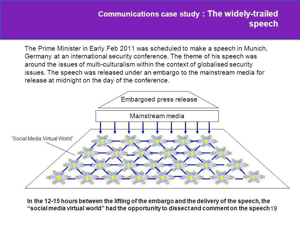 Communications case study : The widely-trailed speech