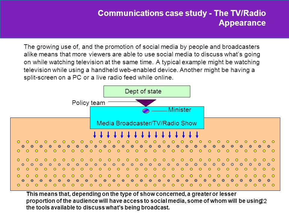 Communications case study - The TV/Radio Appearance