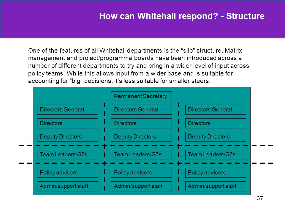How can Whitehall respond - Structure