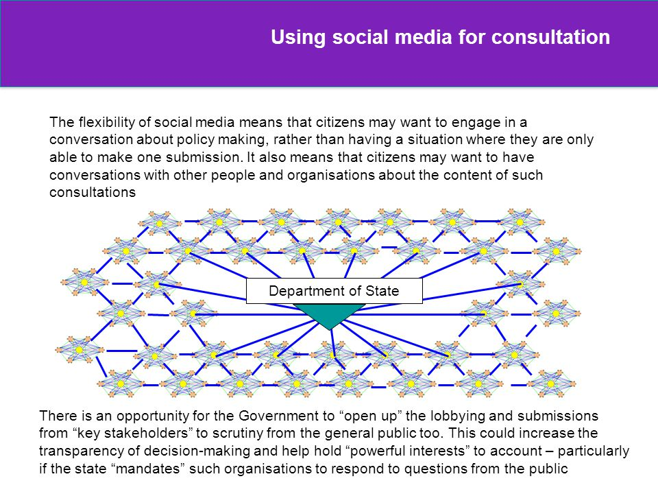 Using social media for consultation