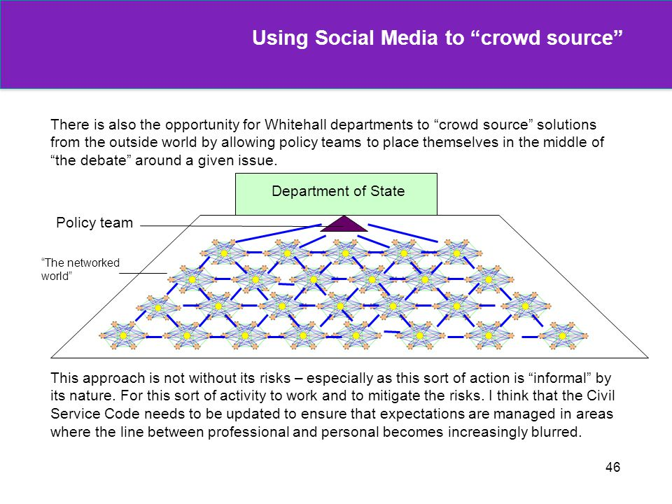 Using Social Media to crowd source