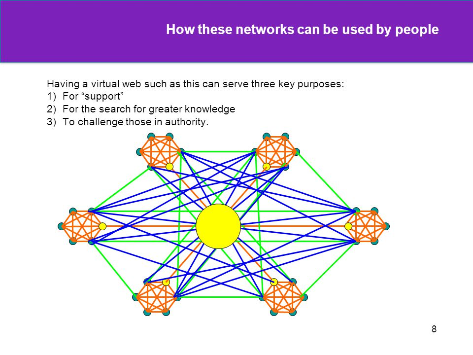 How these networks can be used by people