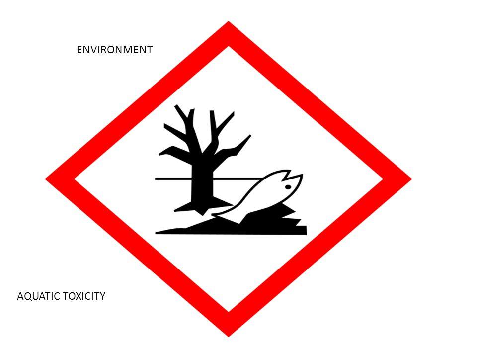 New Supplement To Hazard Communication Training The