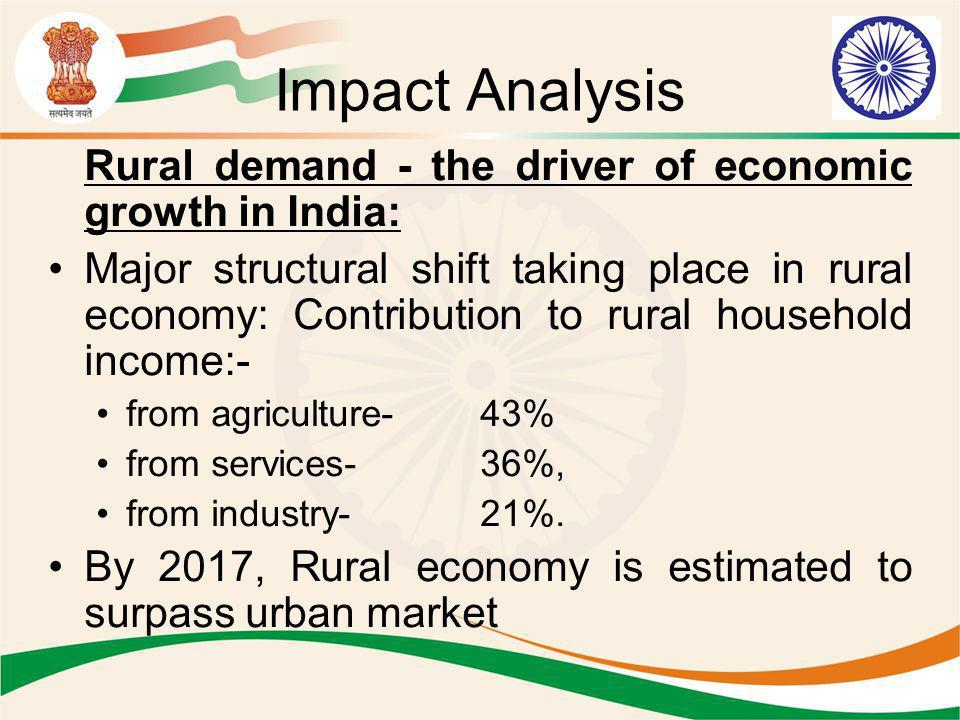 Impact Analysis Rural demand - the driver of economic growth in India: