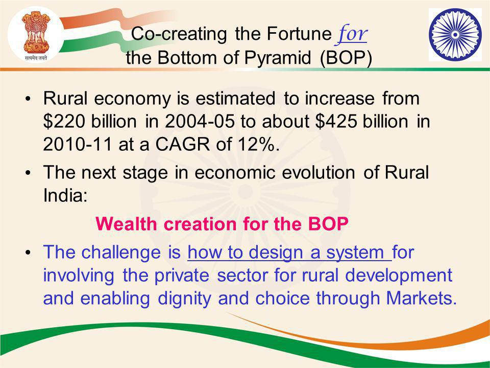 Co-creating the Fortune for the Bottom of Pyramid (BOP)