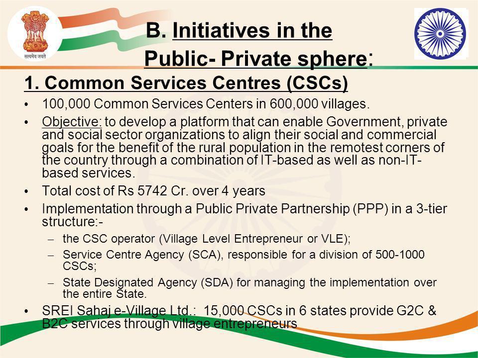 B. Initiatives in the Public- Private sphere: