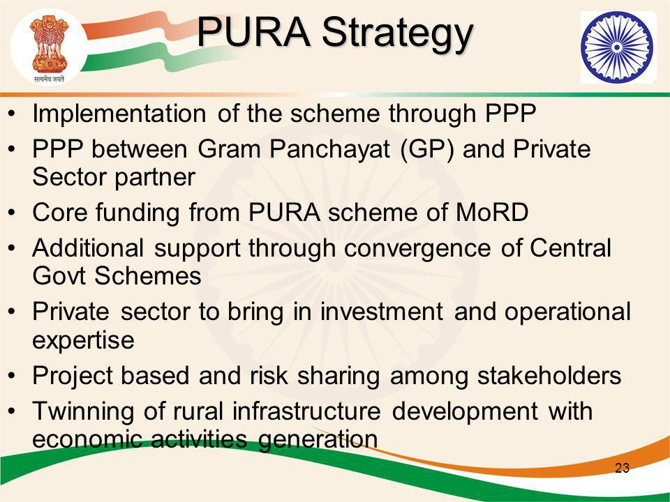 PURA Strategy Implementation of the scheme through PPP