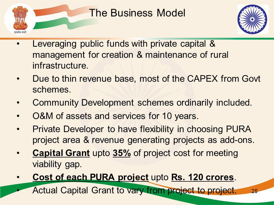 The Business Model Leveraging public funds with private capital & management for creation & maintenance of rural infrastructure.