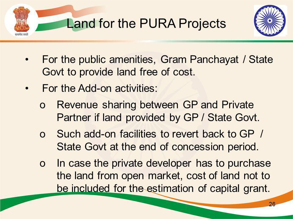 Land for the PURA Projects
