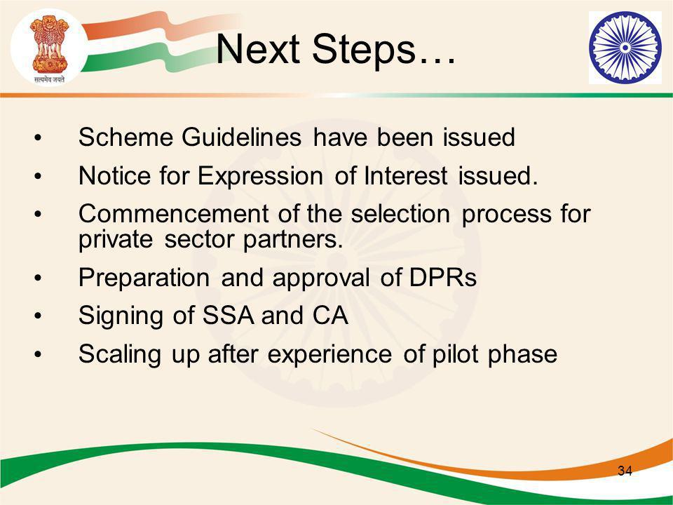 Next Steps… Scheme Guidelines have been issued