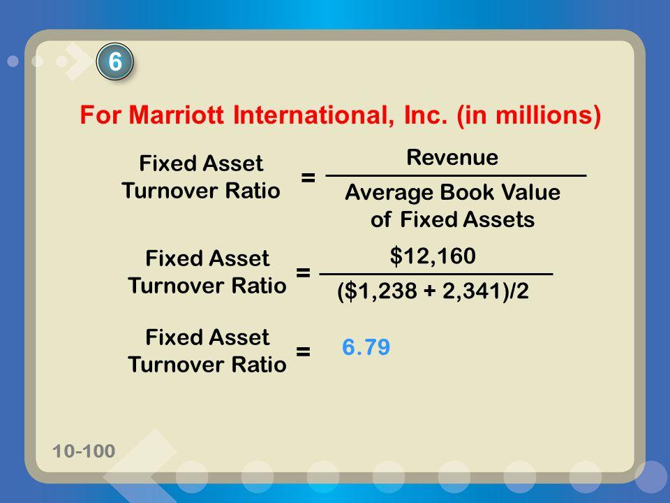 For Marriott International, Inc. (in millions)