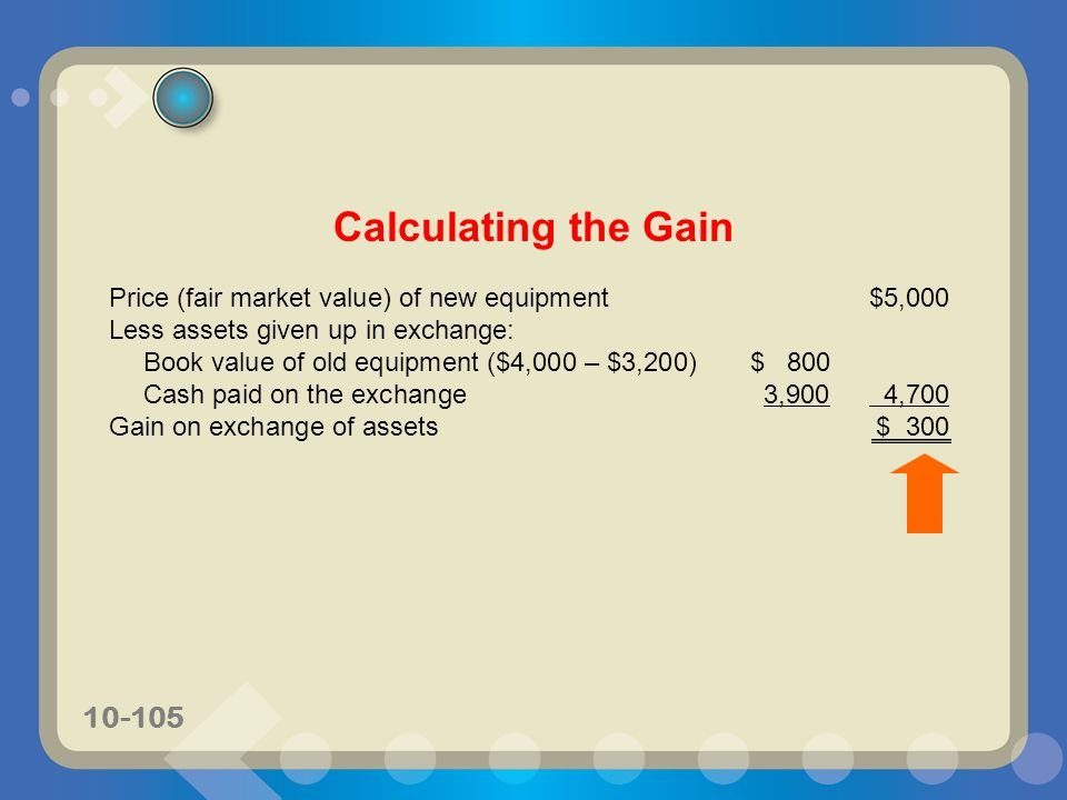 Calculating the Gain Price (fair market value) of new equipment $5,000