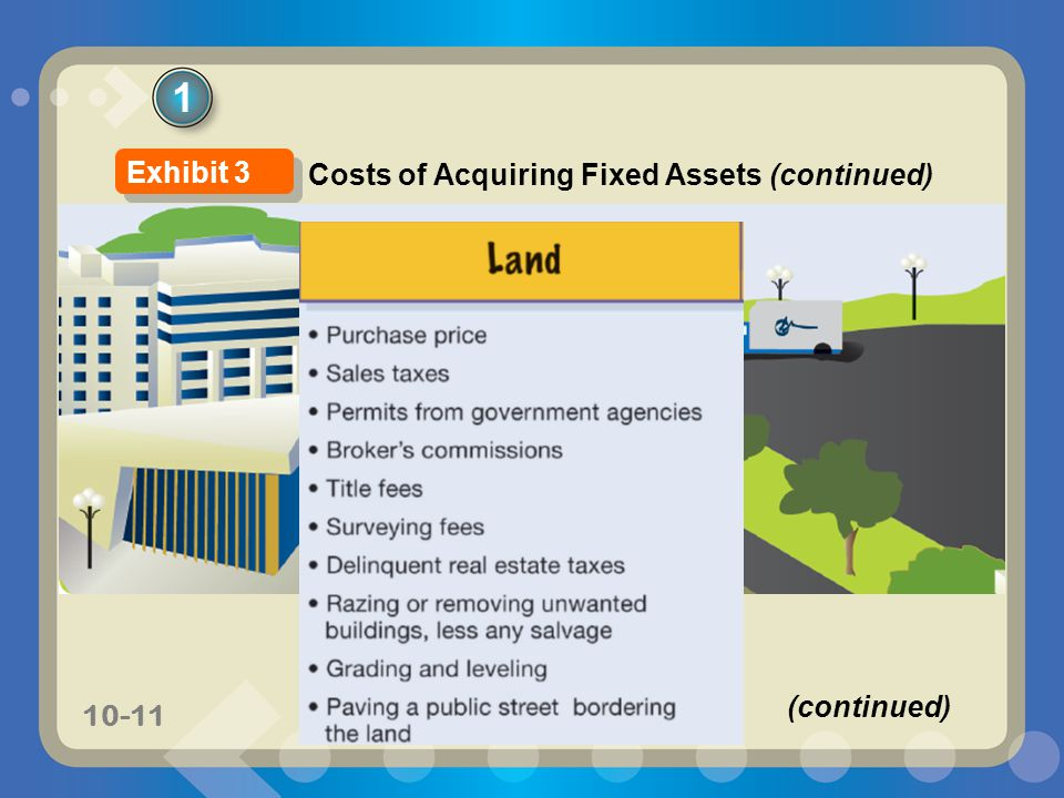 1 Exhibit 3 Costs of Acquiring Fixed Assets (continued) (continued)