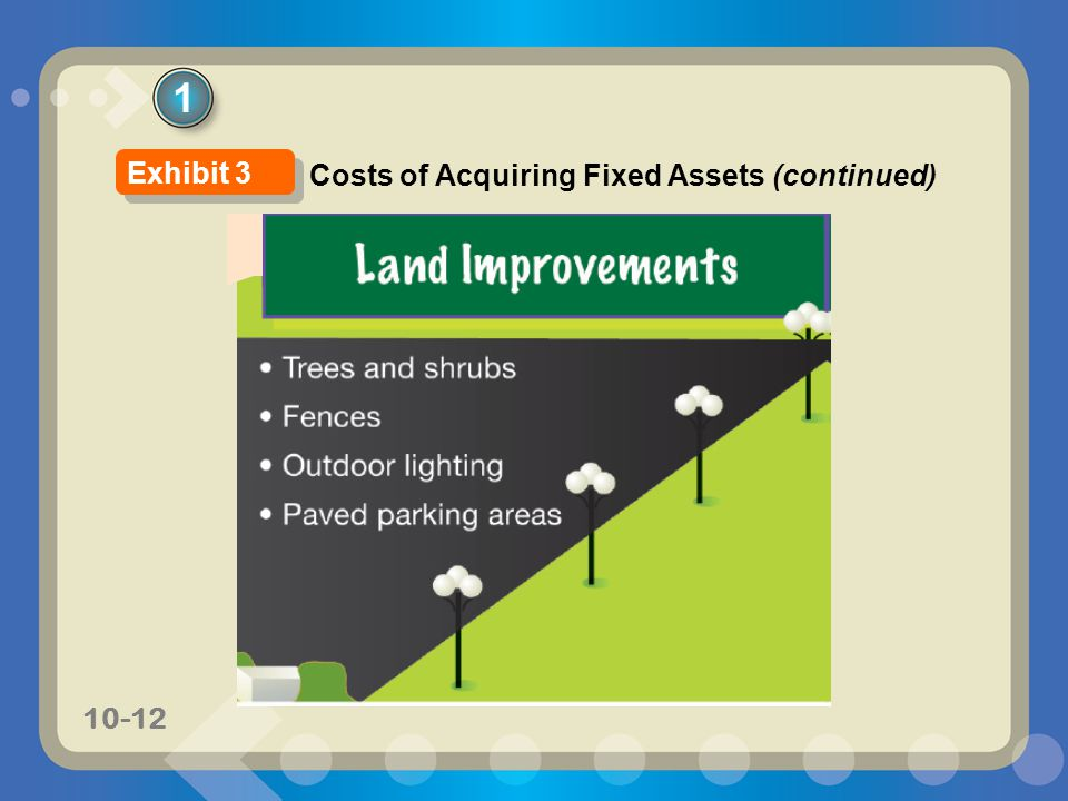 1 Exhibit 3 Costs of Acquiring Fixed Assets (continued)