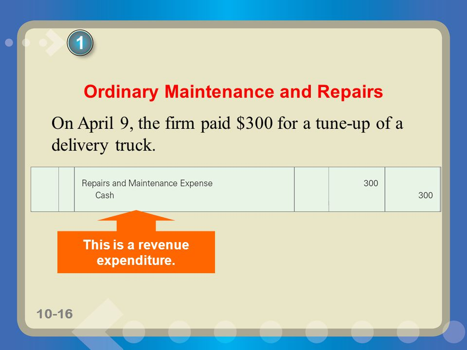 Ordinary Maintenance and Repairs This is a revenue expenditure.