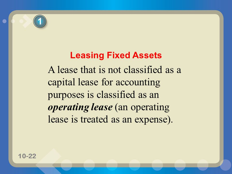 1 Leasing Fixed Assets.