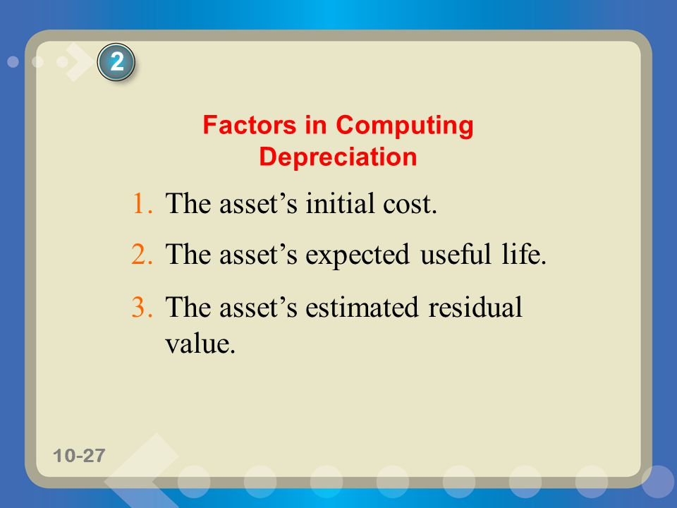Factors in Computing Depreciation