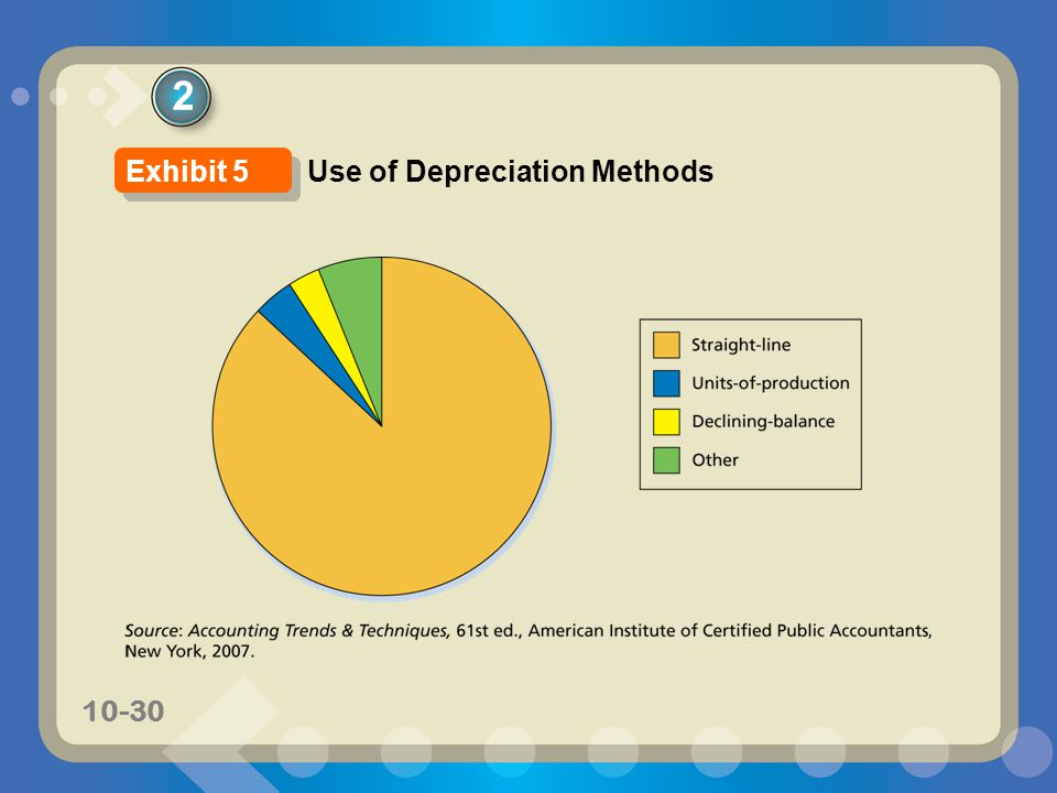 2 Exhibit 5 Use of Depreciation Methods
