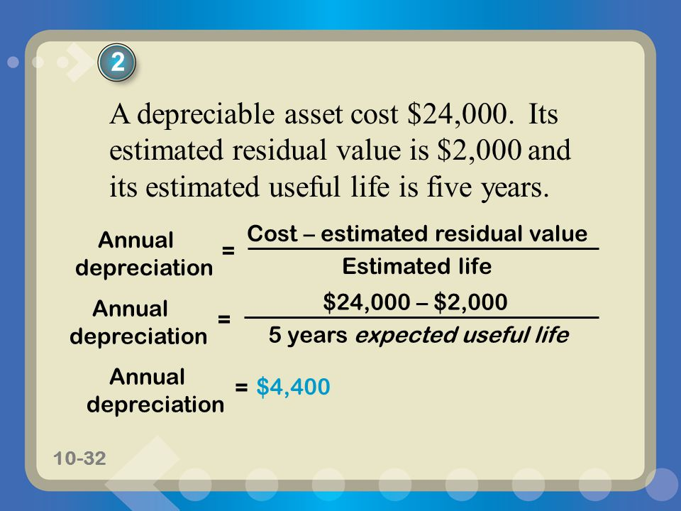 2 A depreciable asset cost $24,000. Its estimated residual value is $2,000 and its estimated useful life is five years.