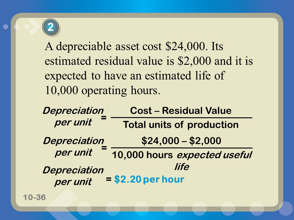 2 A depreciable asset cost $24,000. Its estimated residual value is $2,000 and it is expected to have an estimated life of 10,000 operating hours.