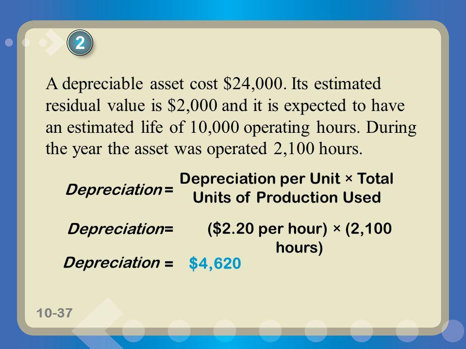 Depreciation per Unit × Total Units of Production Used