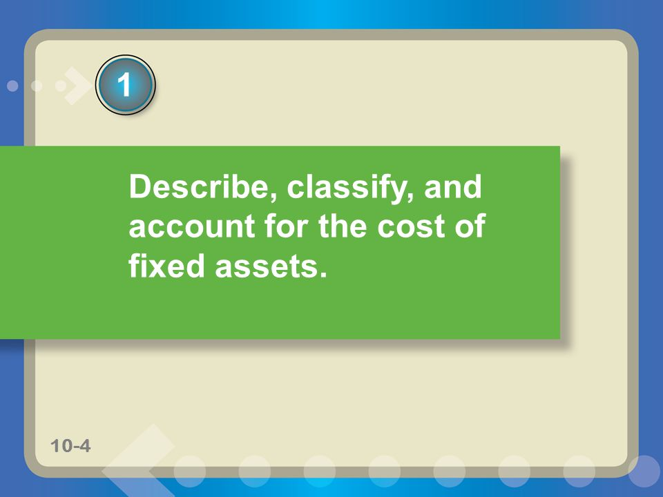 Describe, classify, and account for the cost of fixed assets.