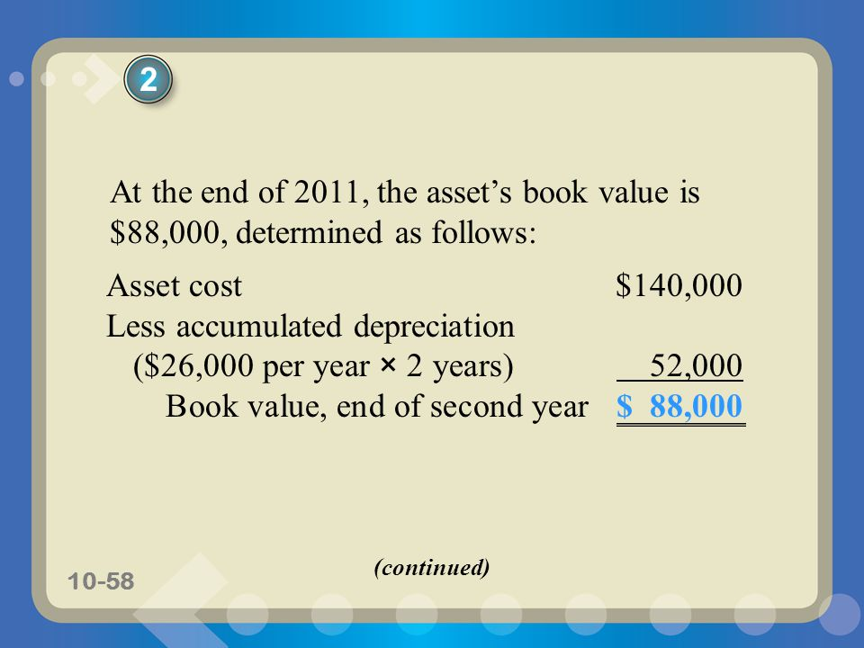 Less accumulated depreciation ($26,000 per year × 2 years) 52,000