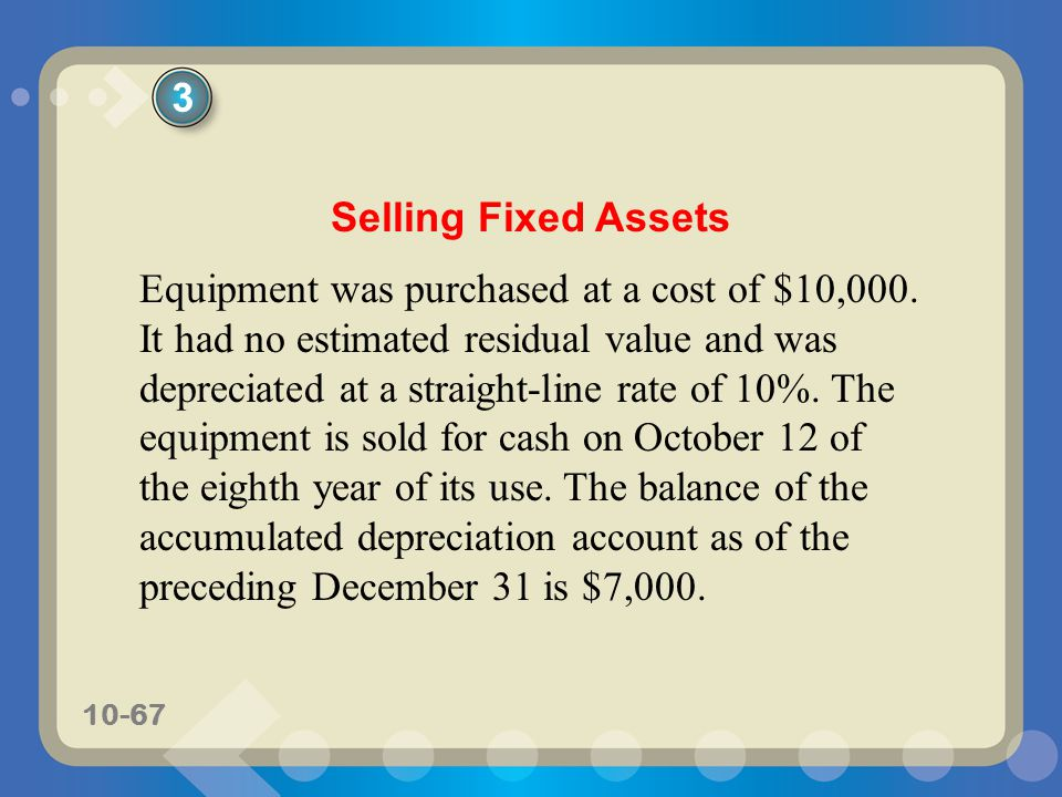 3 Selling Fixed Assets.