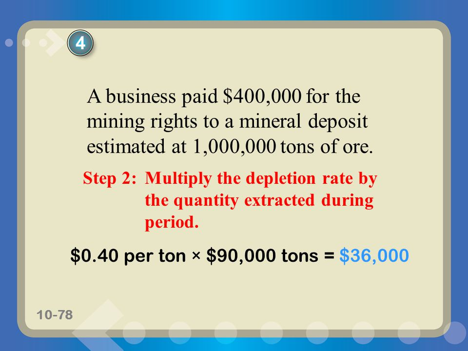 4 A business paid $400,000 for the mining rights to a mineral deposit estimated at 1,000,000 tons of ore.