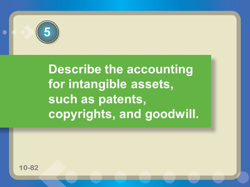 5 Describe the accounting for intangible assets, such as patents, copyrights, and goodwill. 10-82