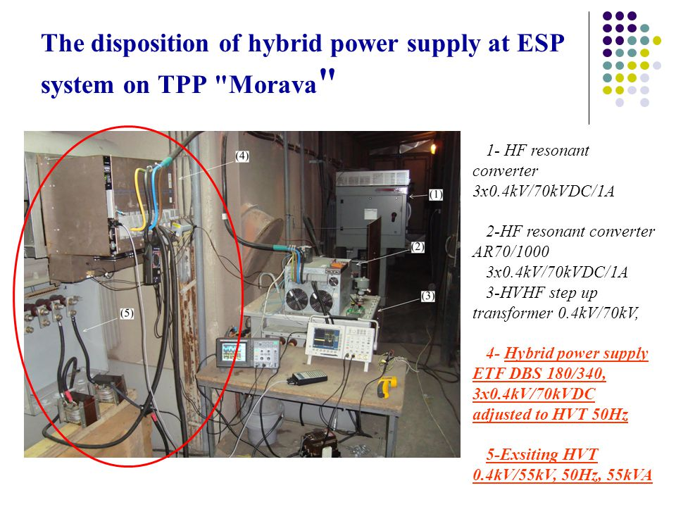 The disposition of hybrid power supply at ESP system on TPP Morava