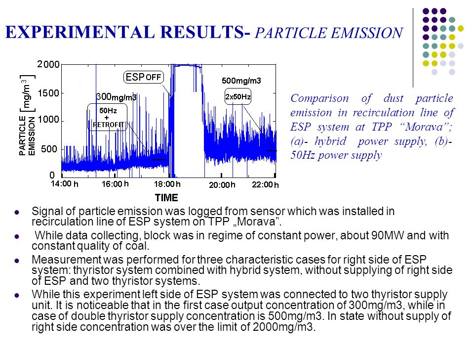 EXPERIMENTAL RESULTS- PARTICLE EMISSION