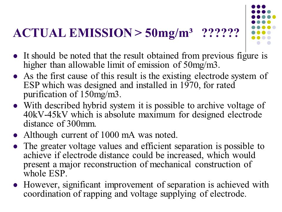 ACTUAL EMISSION > 50mg/m³