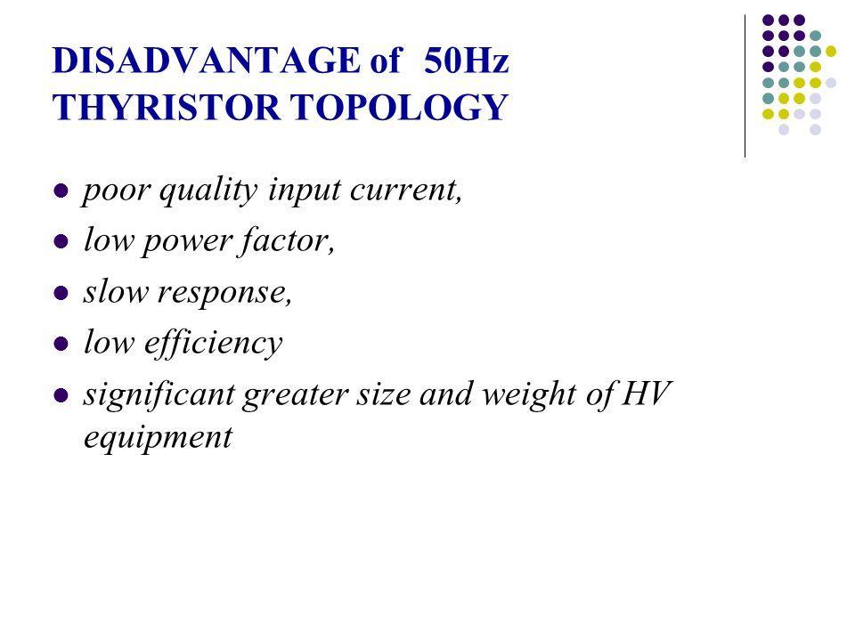 DISADVANTAGE of 50Hz THYRISTOR TOPOLOGY
