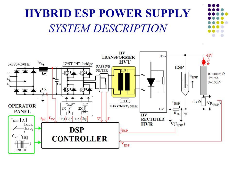 HYBRID ESP POWER SUPPLY SYSTEM DESCRIPTION