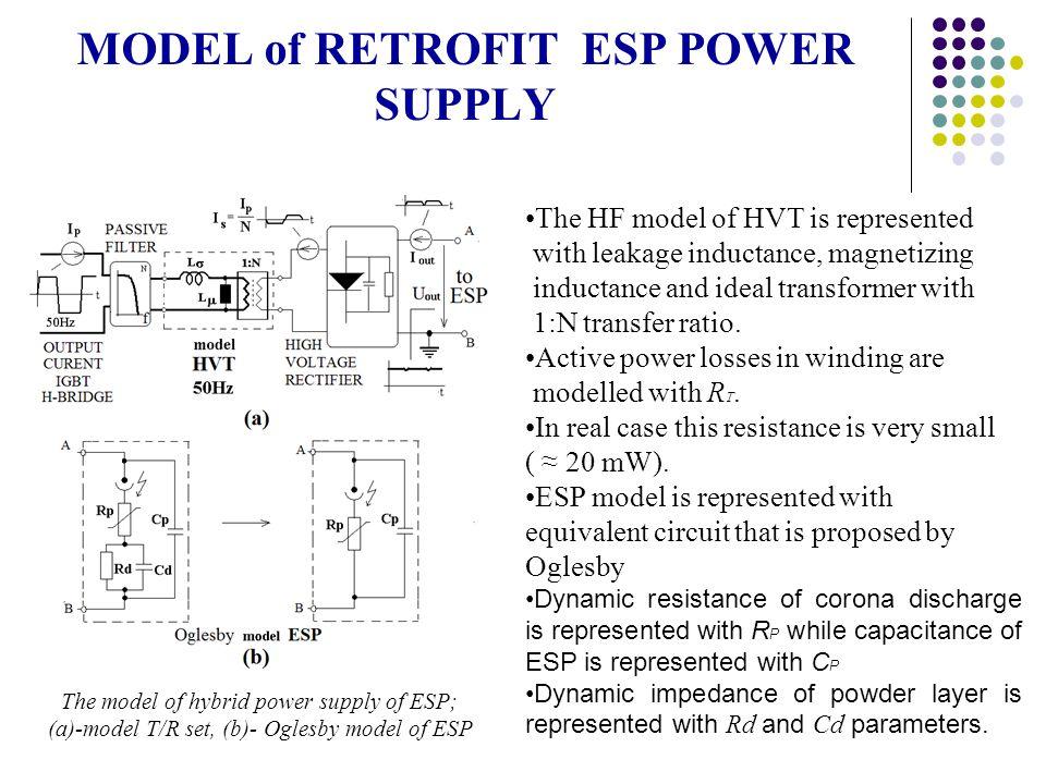 MODEL of RETROFIT ESP POWER SUPPLY