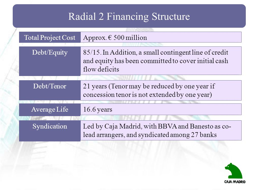 Radial 2 Financing Structure