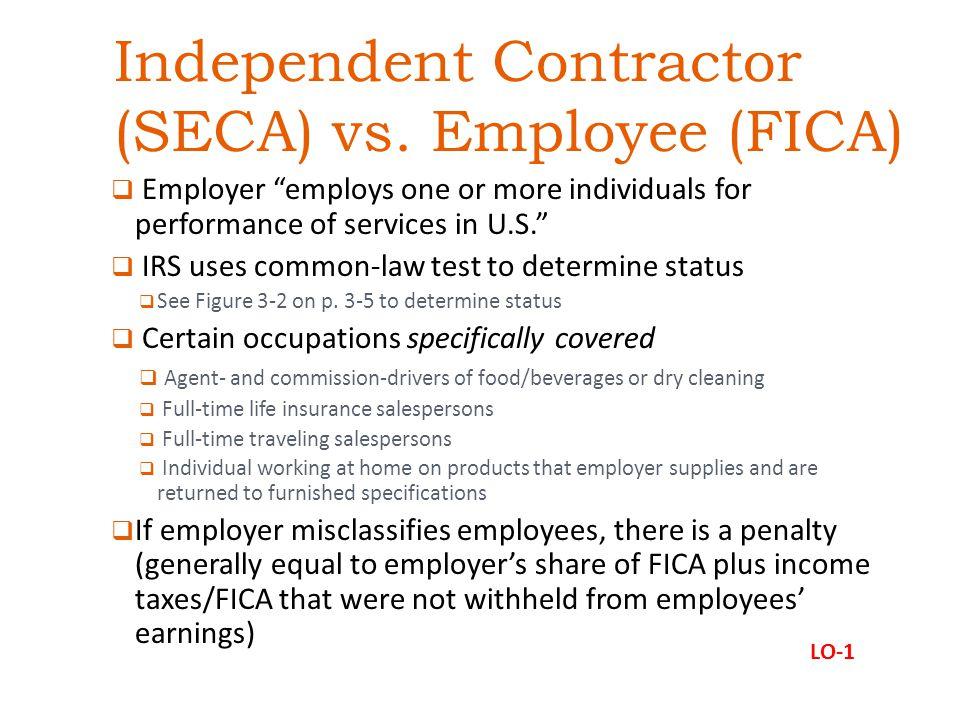 Independent Contractor (SECA) vs. Employee (FICA)