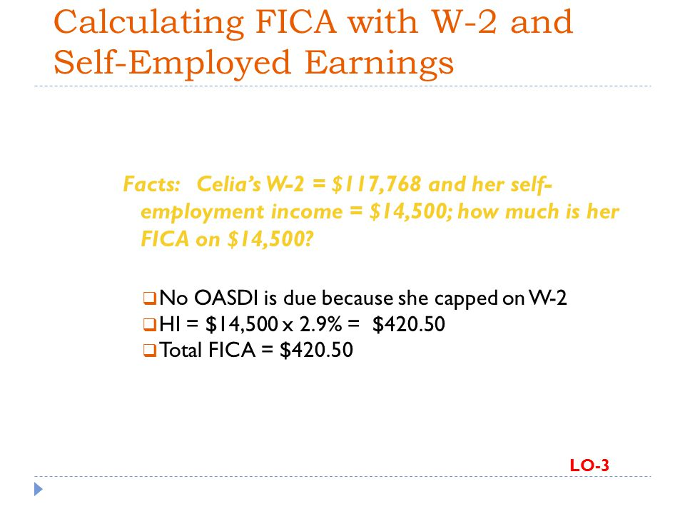 Calculating FICA with W-2 and Self-Employed Earnings