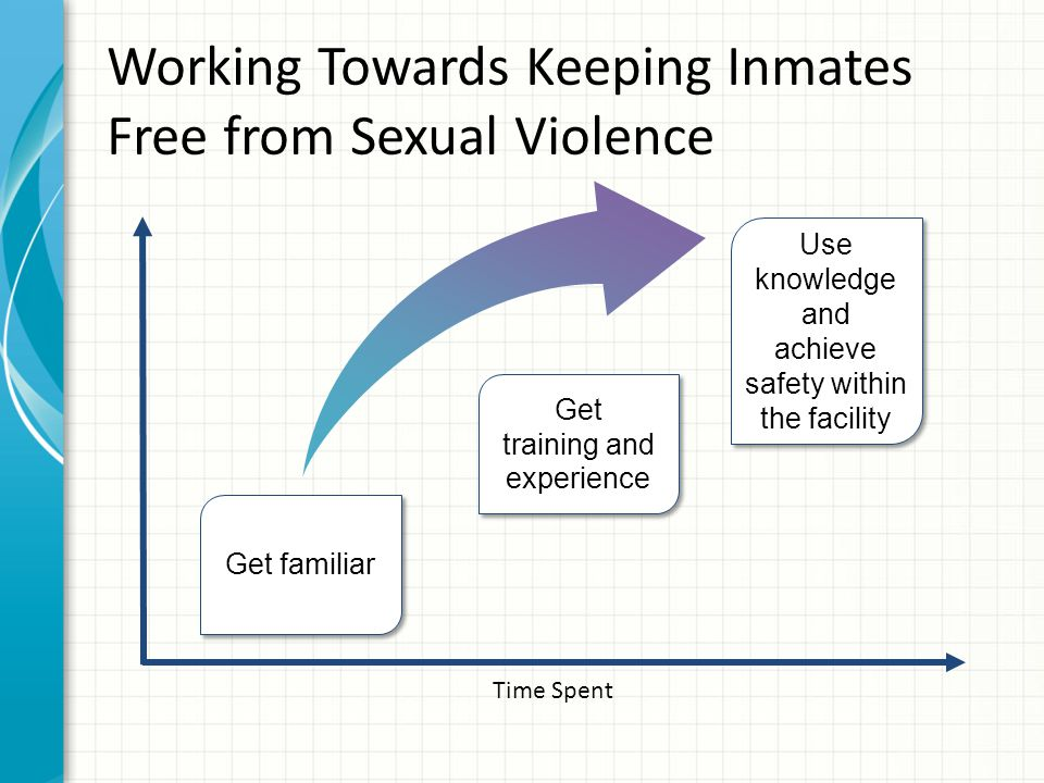 Working Towards Keeping Inmates Free from Sexual Violence