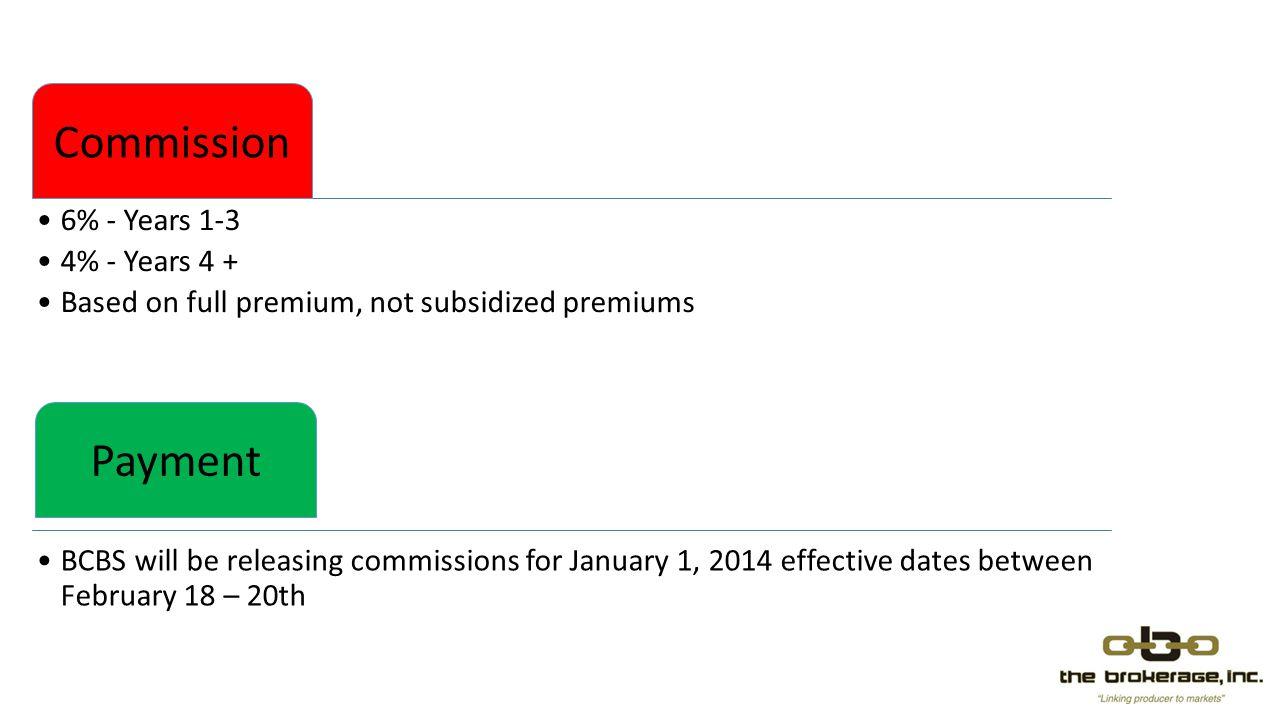 Based on full premium, not subsidized premiums