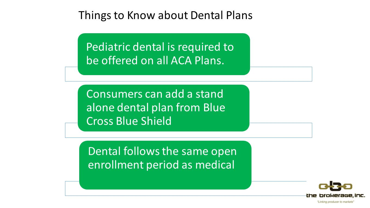 Things to Know about Dental Plans