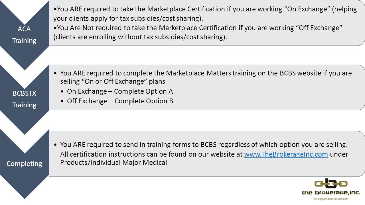 On Exchange – Complete Option A Off Exchange – Complete Option B